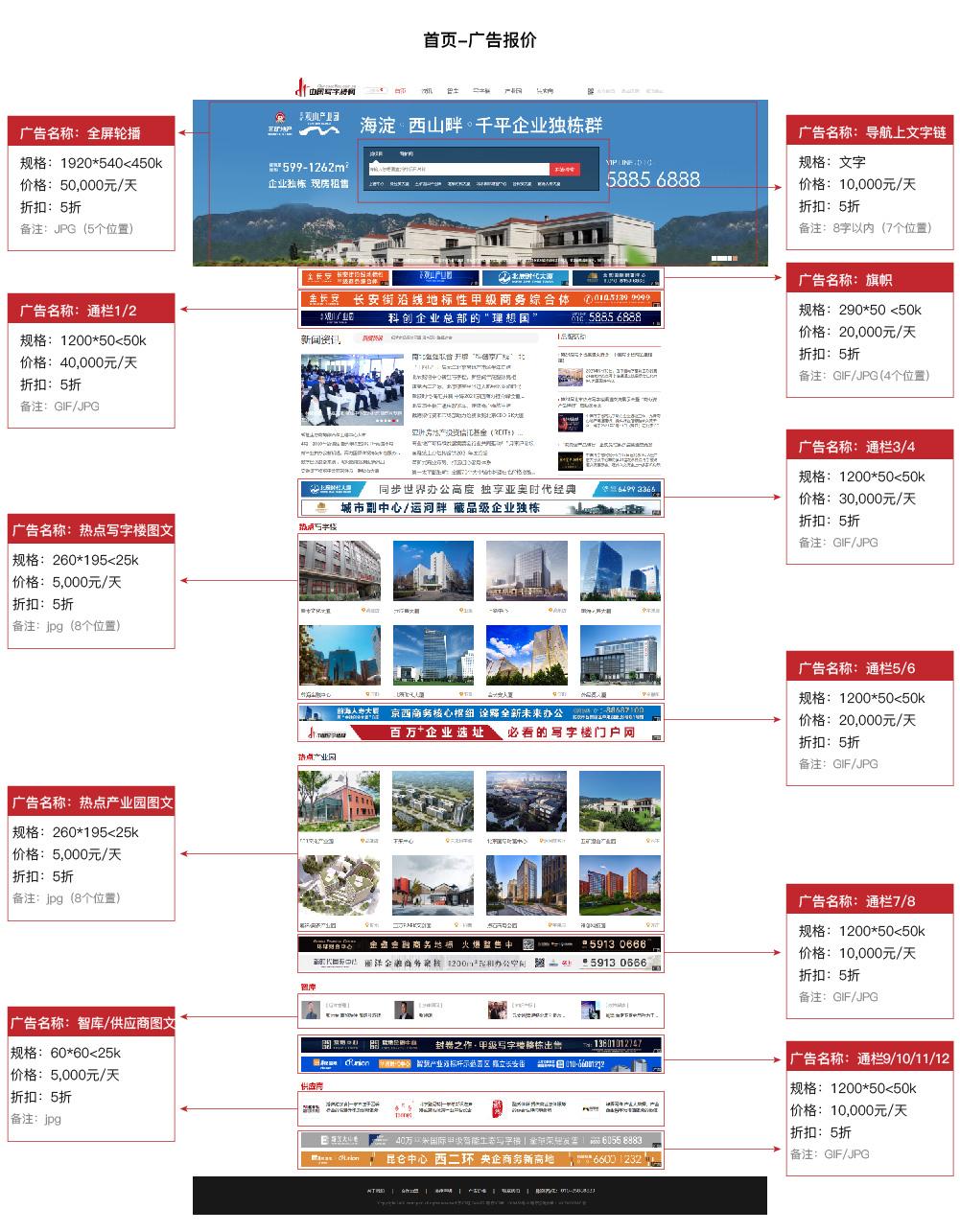 广告价格_画板 1.jpg